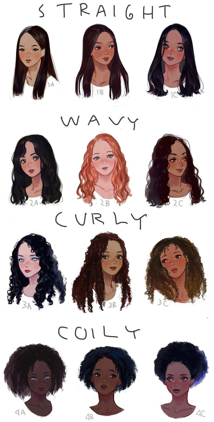 girls hair type visual guide which one you like all are amazing i
