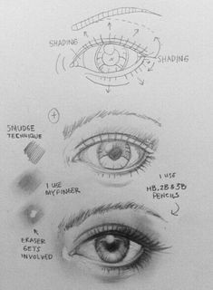 how to draw an eye 25 best tutorials to follow