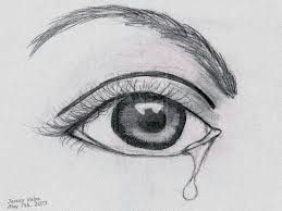 image result for how to draw eyes for beginners
