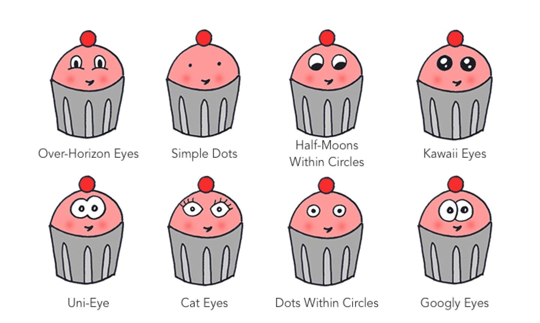 8 ways to draw cartoon eyes