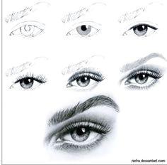 realistic eyes www seedingabundance com more drawing lessons