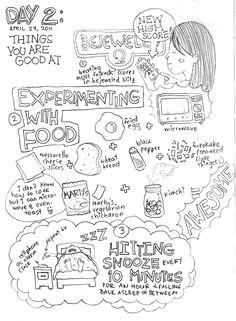30 days of lists drawn drawing challenge art journal inspiration journal ideas crayon