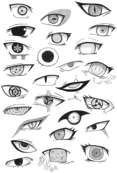 1ca6fdf50bd2f3977cbe593d17449d83 naruto eyes naruto gaara jpg