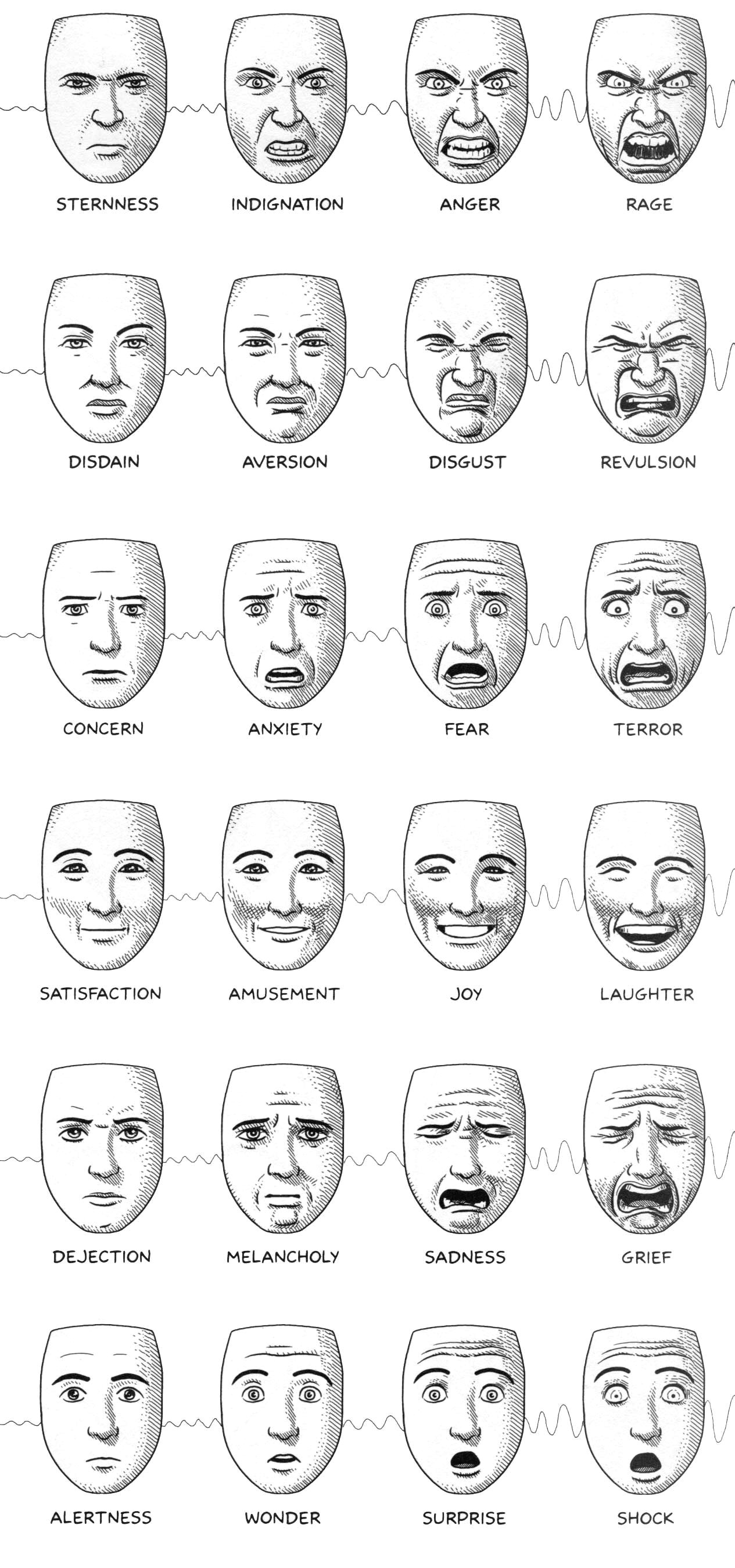 animation facial expressions chart google search facial expressions drawing face drawing reference animation