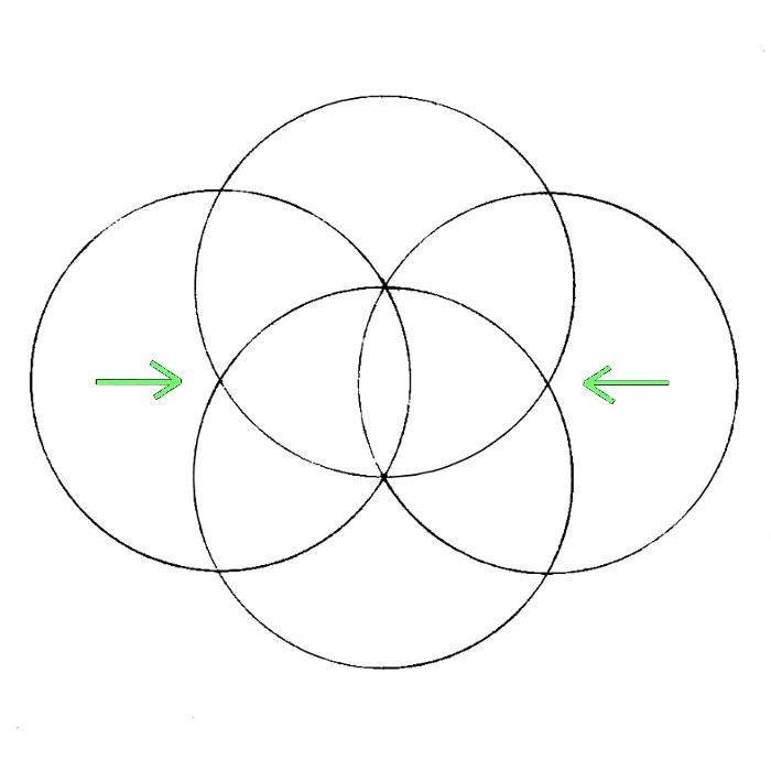 place the metal tip of the compass on these intersections and draw two more circles for the next step