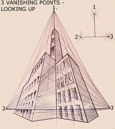 3 point perspective looking up worms eye view three point perspective perspective drawing
