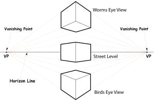 2 point perspective worms eye an birds eye view
