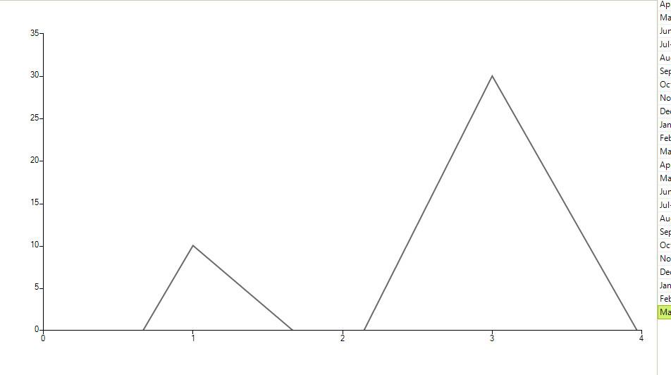 graph png