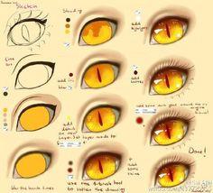 how o draw a dragon eye drawing tips cat drawing tutorial eye drawing tutorials