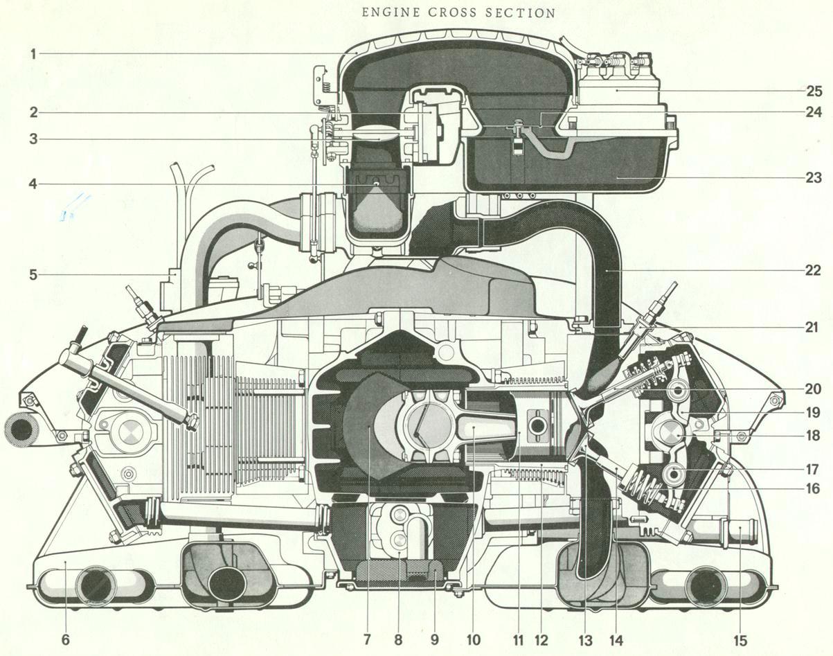 porsche 911 valve adjustment made easy 911 1965 89 930 turbo porsche 911 heating