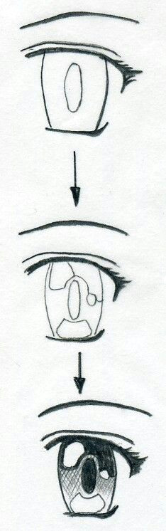 how to draw manga eyes just one way to draw eyes for a manga character