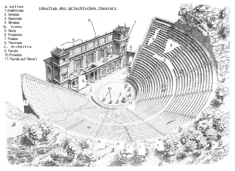 griechtheater2 png