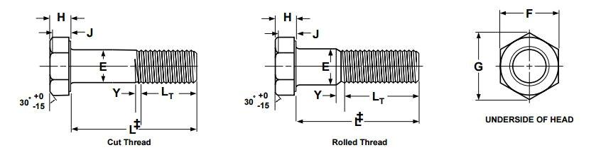 dimensions for standard hex cap screws