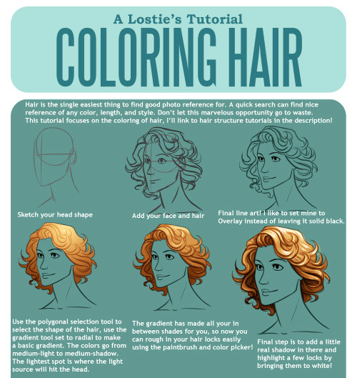 view the fullsize tutorial on da the most handy hair structure tutorials are this video by proko and thisblog post these are useful for thinking about the