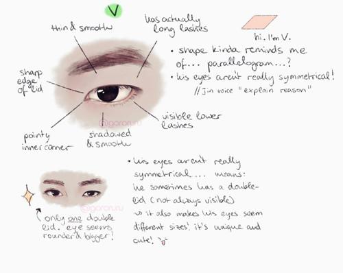 como desenhar os olhos do v