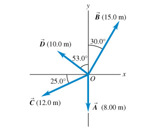 question part a for the vectors a and b in the figure figure 1 use a scale drawing to find the magnit