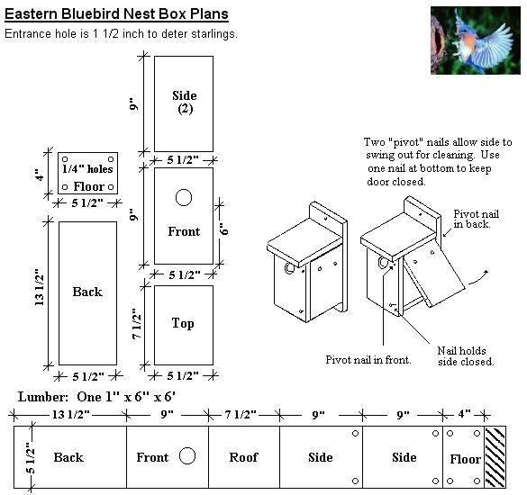 simple wooden house plans free dog house plans elegant pitbull dog house plans 0d c0df39d