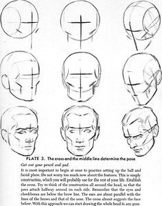 drawing art head draw skull view human anatomy turn direction reference tutorial angle turning directions jaw