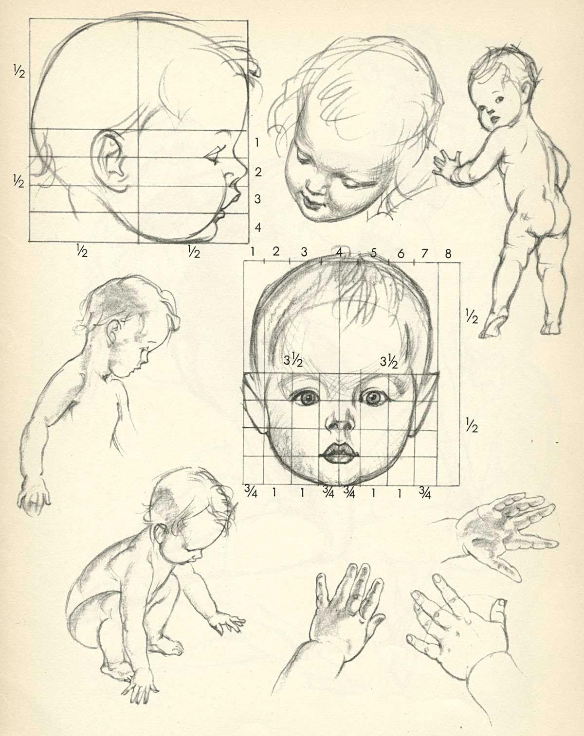 bebes mas anatomy drawing kids drawing lessons children drawing drawing women toddler