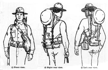 three views of soldier with 1941 m 1928 pack