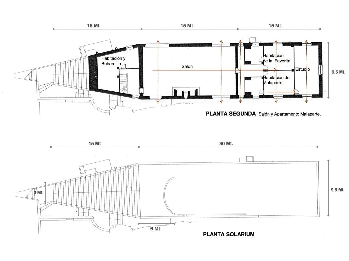 ad classics villa malaparte plan level 2 and solarium image a c gloria saravia ortiz phd arquitecta upc barcelona espaa a academica escuela de arquitectura