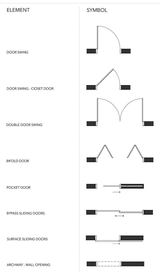 sliding door floor plan elegant how to draw sliding doors in floor plan unique home plans 0d