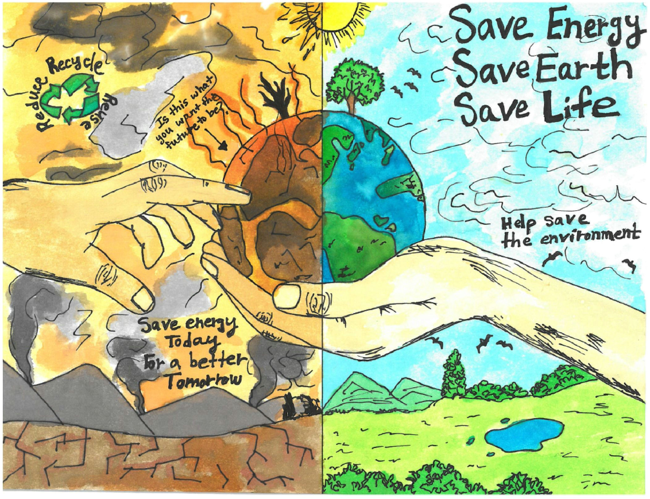 Climate Change Poster Making Ideas Drawing Pin by Mahendran On Cv In 2020 Earth Drawings Energy