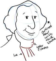 446e262e32d56d3e646620f212188678 cc drawing how to draw cartoons jpg