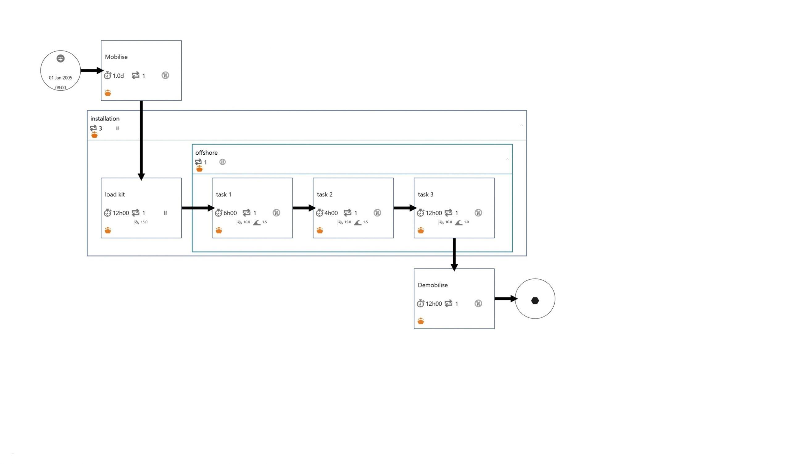 heart flow diagram what is a data flow diagram data flow diagram new level 1 data jpg