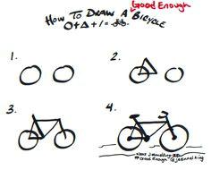 45175eeaa649dabf7cd0bb1c0232f498 how to draw a bike how to draw food jpg