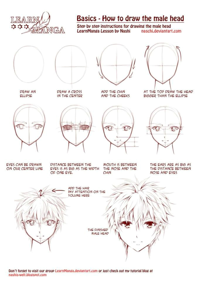 How to Draw A Face Anime Step by Step Pin by Lilly On Anime Manga Drawing Tutorials Guy Drawing