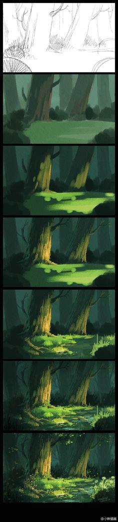 460d3f9b6b02f136f75c88de0e5dd59c landscape drawing tutorial animation movie jpg
