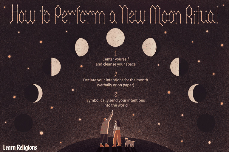 moon rituals 1725719 c27800aaf6e2470e85586a3dc9c42846 png