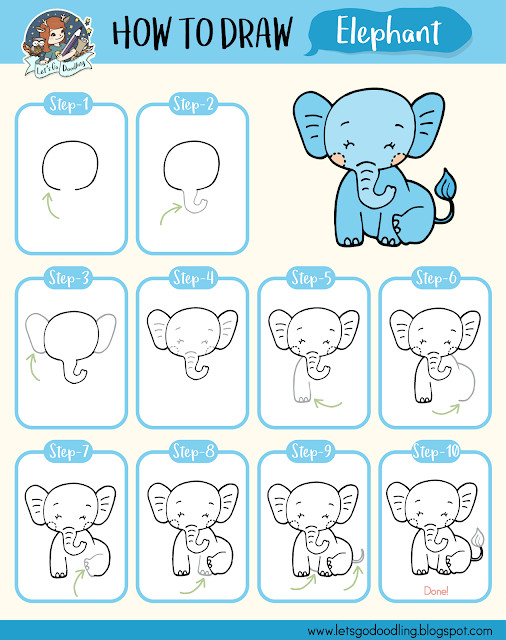 How to Draw An Elephant Step by Step Easy How to Draw Elephant Easy Step by Step Drawing Tutorial