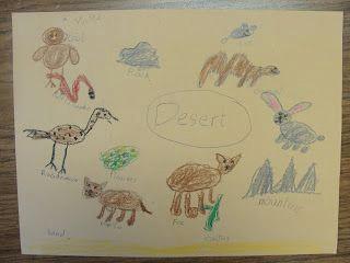 a50d2f12c750fe43fea32c23afa4e3e3 desert animals and plants science activities jpg