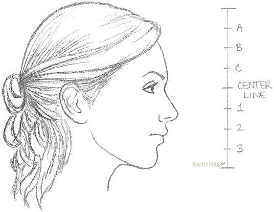 How to Draw Girl Face Side Profile How to Draw A Female Face Side View Face Profile Drawing