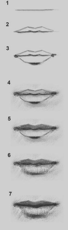 9f6ad72d47bbc5d53389f22cab7a2fc4 easy face sketches pencil art drawings easy jpg