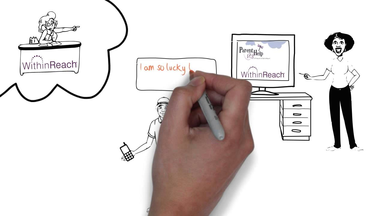 Whiteboard Hand Drawing Animation Stop Motion Animation Whiteboard Video Hand Drawing Video by Hypnovid Com 71