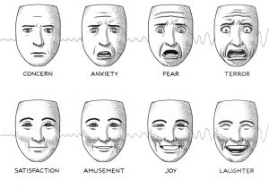 Cartoon Drawing Emotions Animation Facial Expressions Chart Google Search Masks