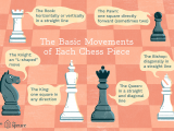 Chess Pieces Drawing Easy Illustrated Guide to the Chess Pieces