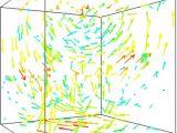 Drawing 3d Vectors Mlab Python Scripting for 3d Plotting Mayavi 4 6 2 Documentation