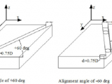 Drawing 60 Degree Angle Arrangements Of Trenched Cooling Holes with Different Alignment