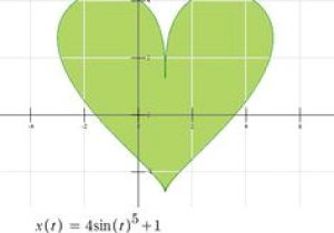 Drawing A Heart On A Graphing Calculator 8 Best Polar Graphing Images Algebra Parametric Equation Precalculus