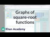 Drawing A Heart On A Graphing Calculator Graphs Of Square Root Functions Video Khan Academy