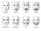 Drawing Anime Facial Expressions Animation Facial Expressions Chart Google Search Masks