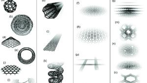 Drawing C 3d 0da 3d Allotropes Of Sp 2 Carbon Fullerene A Onion B Nanocone