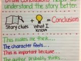 Drawing Conclusions Anchor Chart 61 Best Drawing Conclusions Images Reading Comprehension Reading