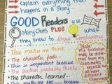 Drawing Conclusions Anchor Chart Anchor Chart for Third Grade Drawing Conclusions Anchor Charts