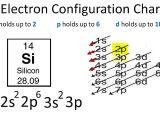 Drawing Electron Configuration Silicon Electron Configuration Youtube