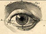 Drawing Eye Of the Storm Paul Bert L Annee Preparatoire D Enseignement Scientifique 1887